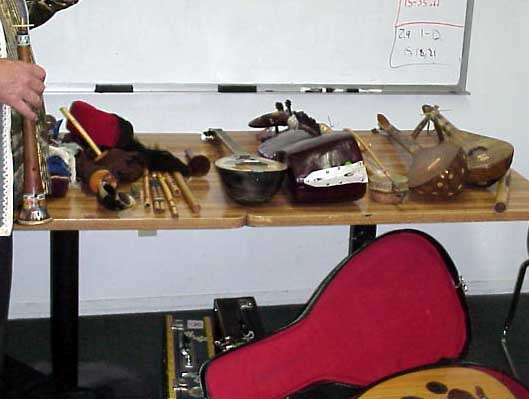 table of instruments presented